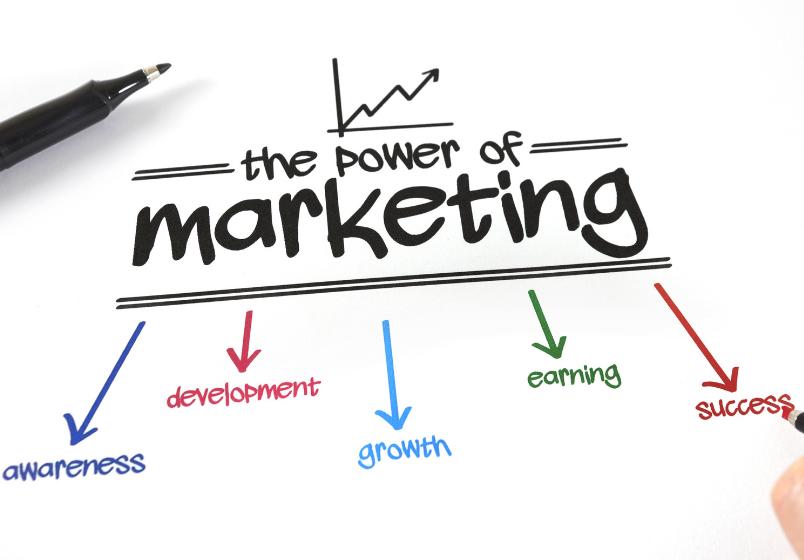 B2B Markedsføring for eksisterende kunder